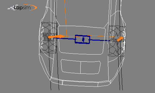 LapSim figure showing a top view of vehicle animation including tire and differential forces