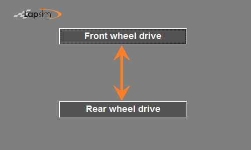 Screenshot of the LapSim GUI showing a button to shift between front or rear wheel drive